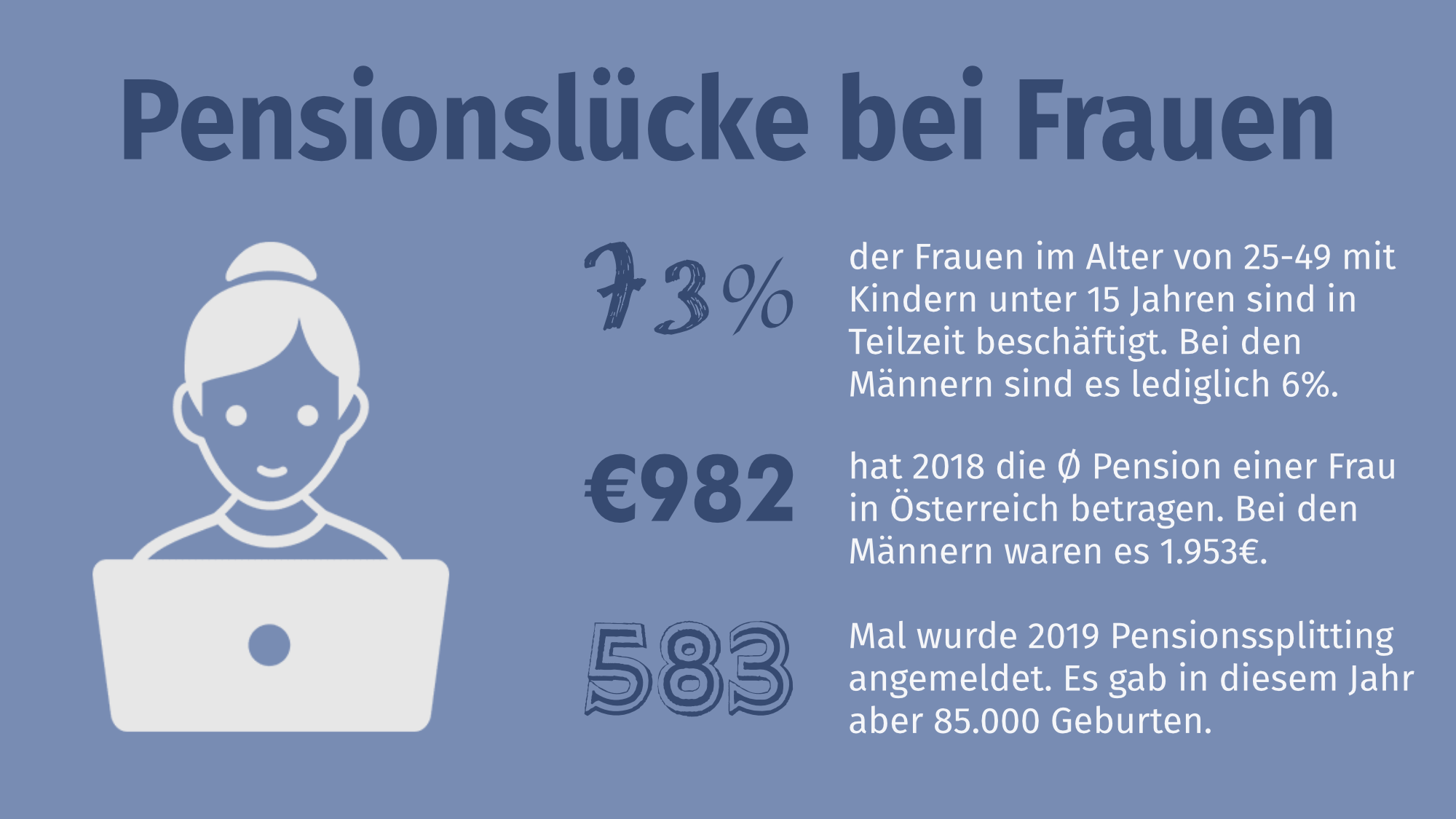 Infografik Pensionslücke